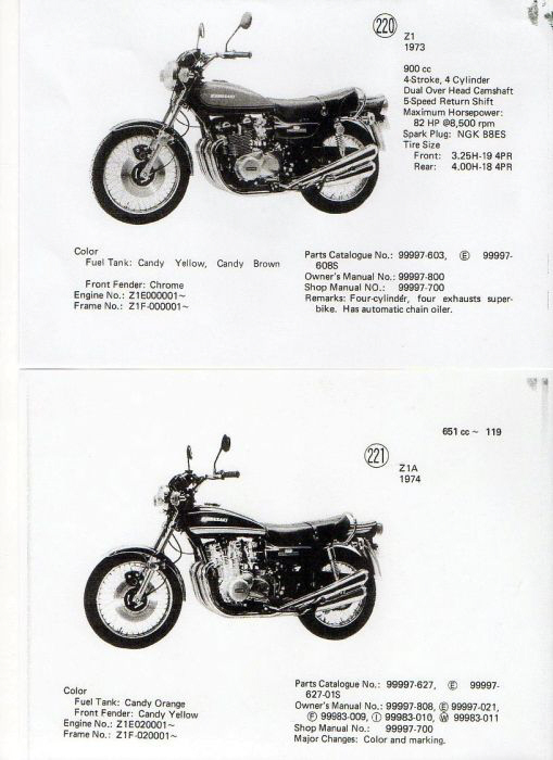 Kawasaki Model Recognition Manual